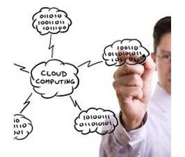 Cloud Diagram